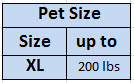 Recommended Pet Sizes - Large Dog House - Canine Cottage