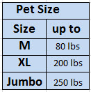 Recommended Pet Sizes - Rustic Lodge by New Age Pet